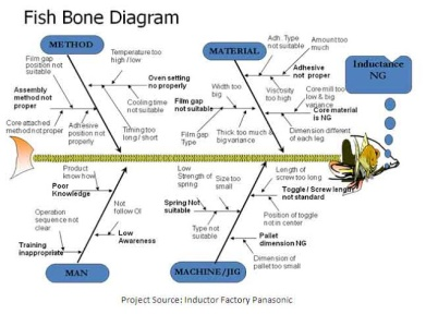 fishbone-diagram-2